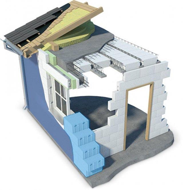 Ze systému PORFIX lze zrealizovat bezmála celou hrubou stavbu – nosné zdivo, příčky, nosné a nenosné překlady, ztužující věnce a stropy, to vše v jednotném výškovém formátu 250 milimetrů.